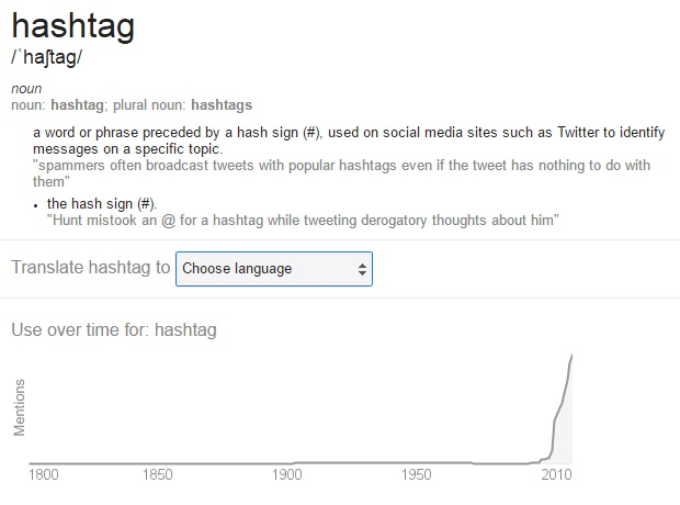 Screenshot of the definition of hashtag from Google Search Engine [Last accessed on 28/08/206] Available from: Googl.com